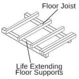 16x10 Floor Bearers (Life Extending Floor Support)